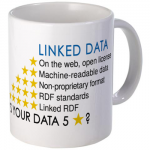 Linked Data mug